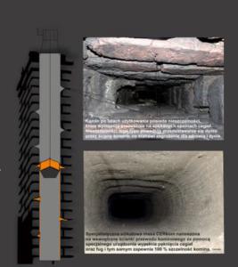 masa do uszczelniania kominów